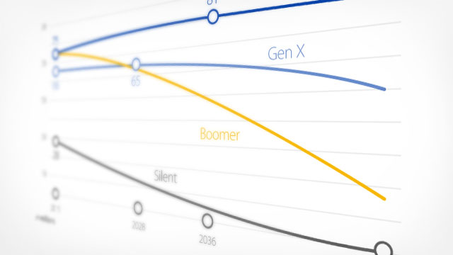 Line graph labeled Gen X, Boomer and Silent.